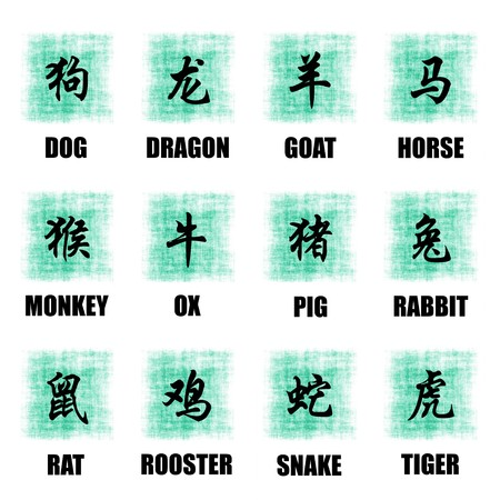 Chinese Zodiac Animals Lunar Astrology Art Set photo