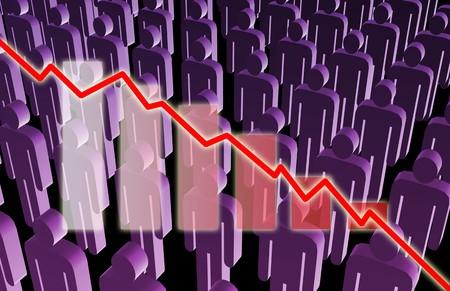 woe: Rising Unemployment Rates Economic as a Graph