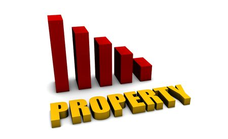 slump: Property Slump in 3d with Bar Graph Chart