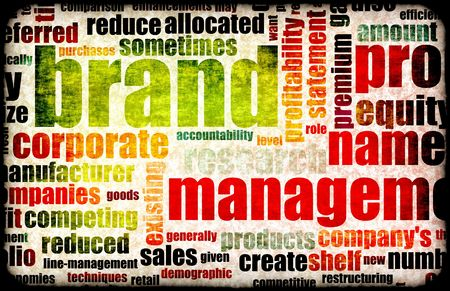 brand: Branding of Market Product Word Cloud Background