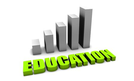 requirement: Green Education Increasing in 3d With Bar Graph
