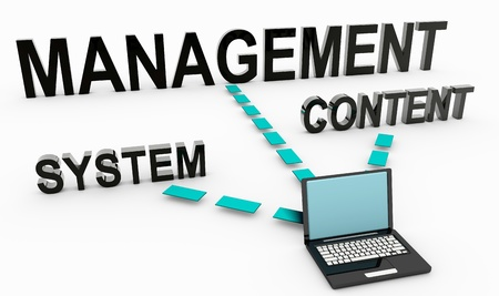 monitoring system: Content Management System on Document in 3D