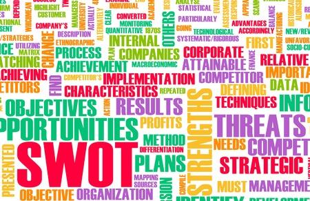 個々 の概念を識別するために SWOT 分析