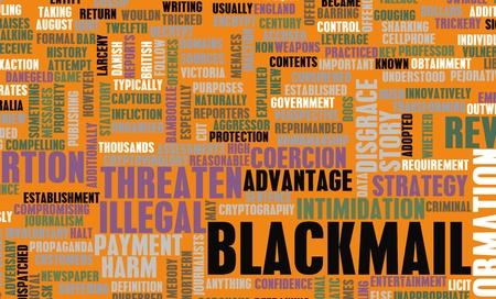 sabotage: Blackmail Crime as a Danger Concept Word Cloud