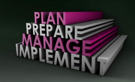 Management Planning Steps As a Concept in 3d photo