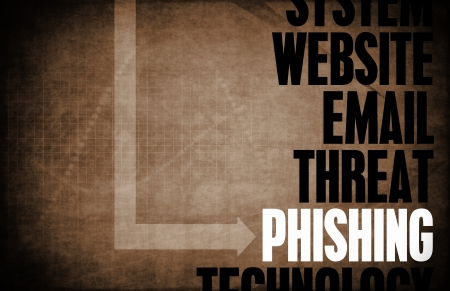 hijacked: Phishing Computer Security Threat and Protection