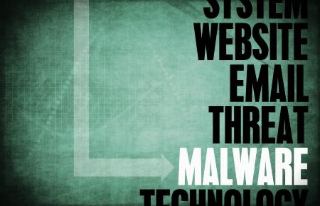 Malware Computer Security Threat und Schutz