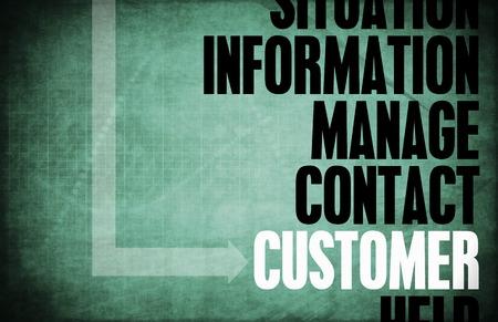 PRINCIPLES: Customer Core Principles as a Concept Abstract