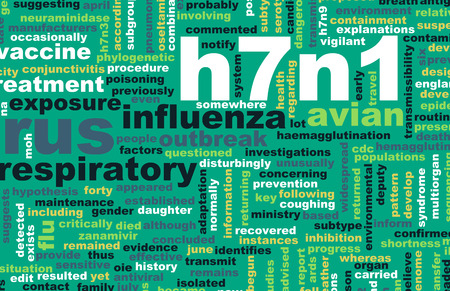 topic: H7N1 Concept as a Medical Research Topic