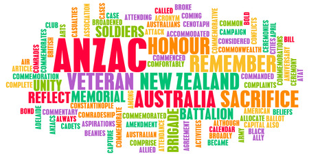 anzac: ANZAC Day for New Zealand and Australia Rememberance