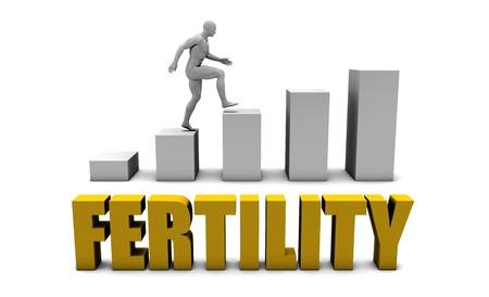 the  fertility: Improve Your Fertility  or Business Process as Concept
