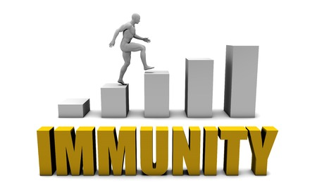 improvement: Improve Your Immunity  or Business Process as Concept Stock Photo