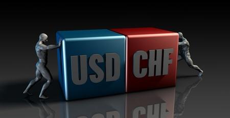 the weakening: USD CHF Currency Pair or American Dollar vs Swiss Franc