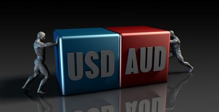 the weakening: USD AUD Currency Pair or American Dollar vs Australian Dollar