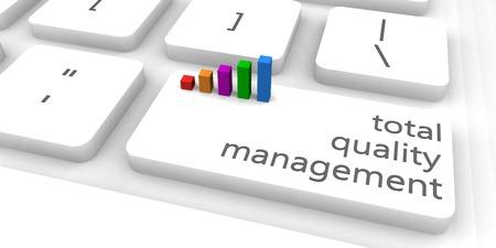 management concept: Total Quality Management or TQM as Concept