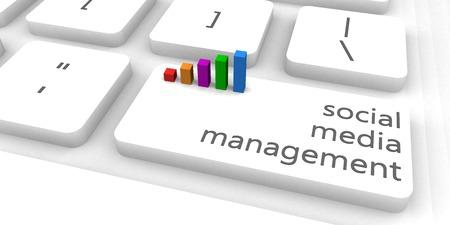 smm: Social Media Management or SMM as Concept