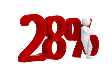 28: 3d human leans against 28%