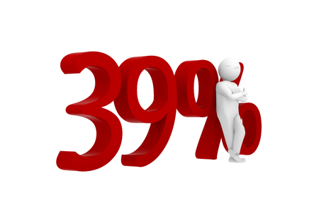 3d human leans against 39%