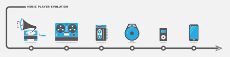 Set of music players icons on the time scale Vetores