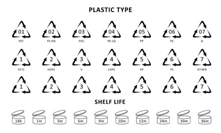 Plastic recycling symbols different types. Black vector collection. Set of triangles arrow with number and resin identification code sign. Stock Illustratie