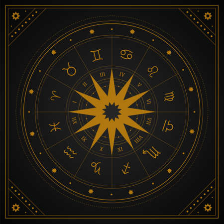 Astrology wheel with zodiac signs in boho style.