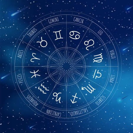 Astrology wheel with zodiac signs on outer space background.
