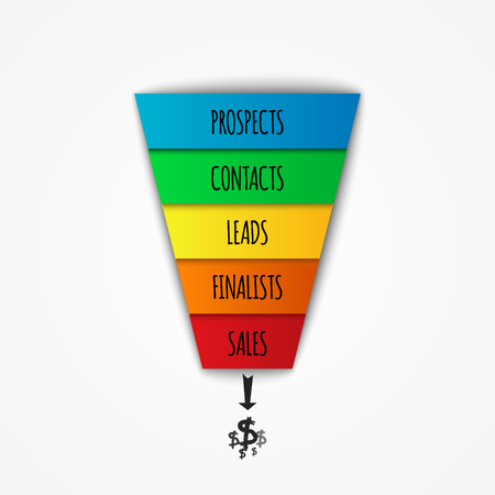 Vector illustration of sales funnel. Business concept