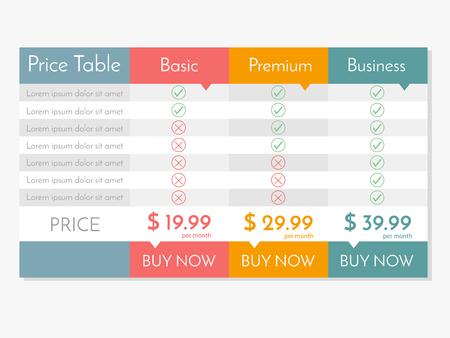 Preistabelle für Websites und Anwendungen. Vektor-Illustration