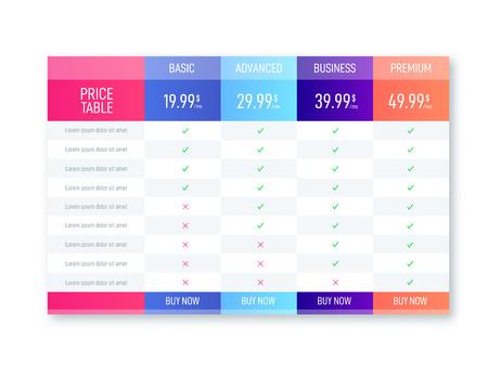 Tabla de precios para sitios web y aplicaciones. Plantilla de gráfico de negocios. Ilustración vectorial Ilustración de vector