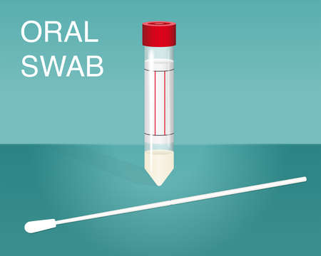 Swab Disposable Virus Sampling Tube, Virus Transport Sampling Specimen Collection Tube, Virus Specimen Collection Tube, Sterile swabs, mouth SWAB, Oral SWAB