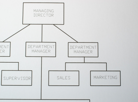 An image showing Part of management structure Stock Photo
