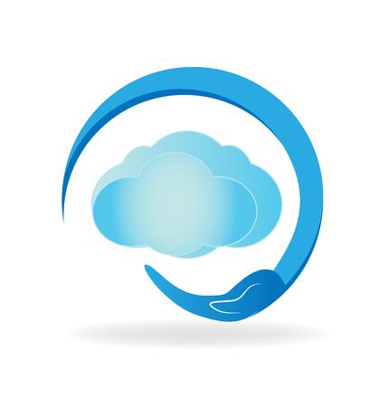 Cloud environment protection vector