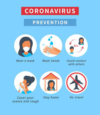Coronavirus 2019-nCoV infographic, prevention tips with icons. Virus outbreak protection advice. Protect yourself from infection: wash your hands, wear a surgical mask and cover your sneeze. Ilustracja