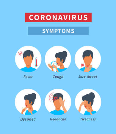 Symptoms of coronavirus 2019-nCoV infographic with icons. People infected with coronavirus and showing different symptoms like: fever, cough, sore throat, headache. Flat Vector Illustration