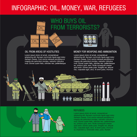 oil money: Collection of elements for illustrations and infographic. Oil, money, terrorism, weapons and ammunitions, tank, terrorists, Islamic militants, Arab refugees. Illustration