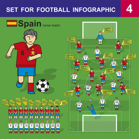 winger: Set for football infographic. Spanish national football team. Form for home matches.