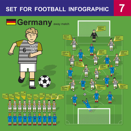 winger: Set for football infographic. German national football team. Form for away matches.