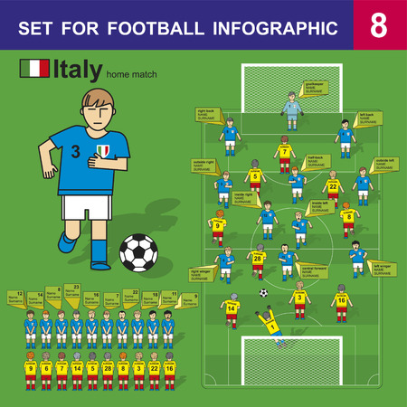 winger: Set for football infographic. Italy national football team. Form for home matches.