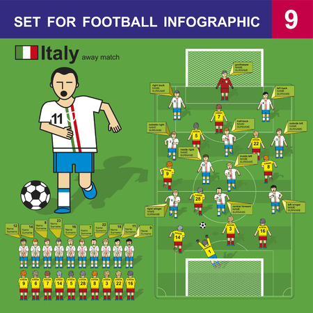 winger: Set for football infographic. Italy national football team. Form for away matches.