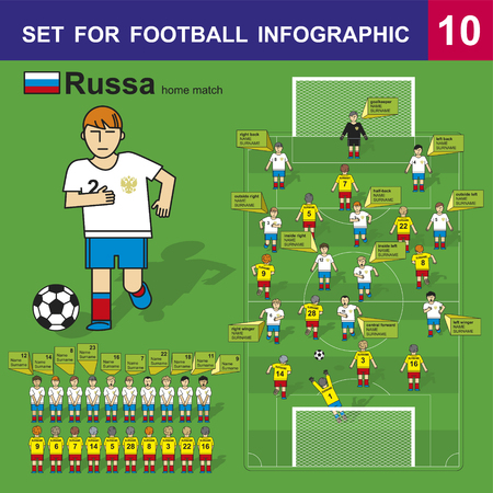 winger: Set for football infographic. Russian national football team. Form for home matches.