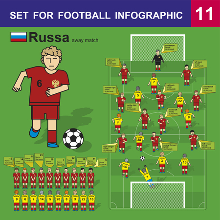 winger: Set for football infographic. Russian national football team. Form for away matches.