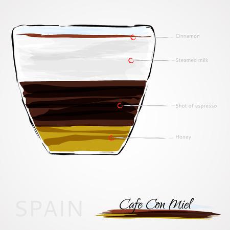 Hand gezeichnet Vektor-Tasse Caffee, Cafe Con Miel, Standard-Bild - 35027052