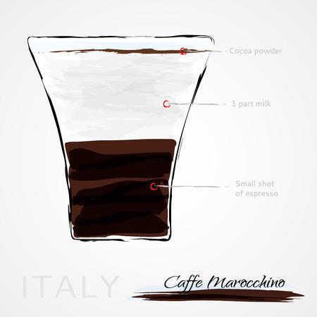 Hand gezeichnet Vektor-Tasse Caffee, marocchino, Standard-Bild - 35027053