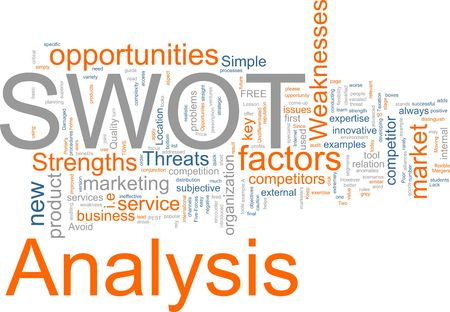 Word cloud concept illustration of SWOT Analysis Stock Illustration - 5092722