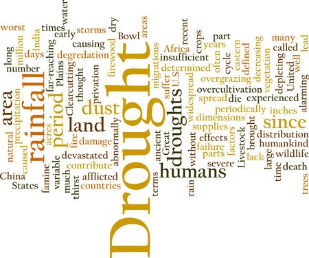 afflicted: Word cloud concept illustration of drought rainfall