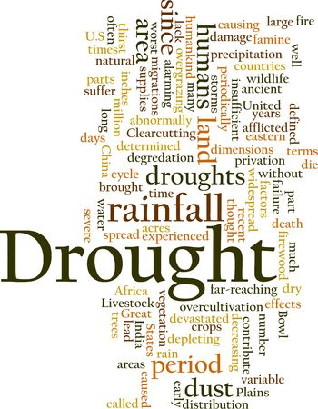 suffer: Word cloud concept illustration of drought rainfall