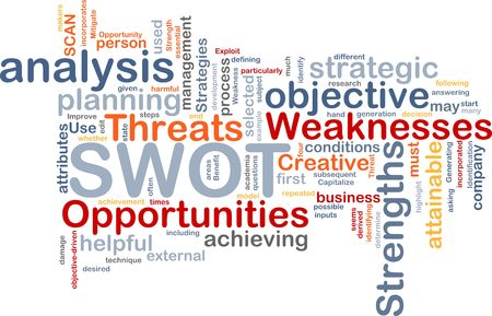 threat: Word cloud concept illustration of SWOT strengths weaknesses Stock Photo