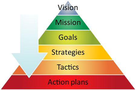 tactics: Strategy pyramid business management process concept diagram illustration