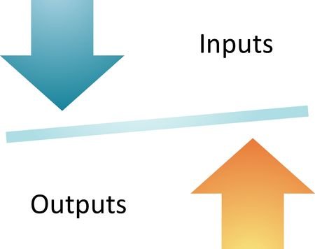 Equity theory business strategy management process concept diagram illustration Stock Photo