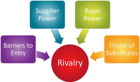 porter: Competitive rivalry porter five forces business diagram
